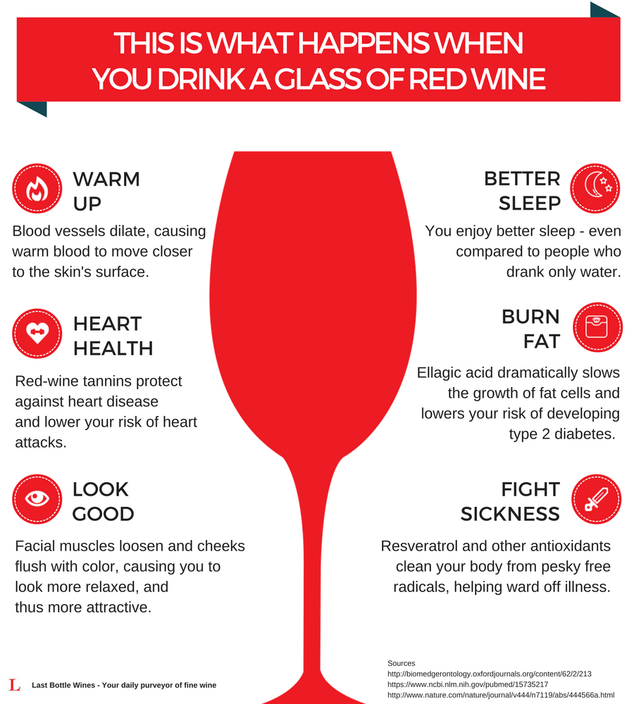 7 Smart Reasons You Should Drink Red Wine Every Night