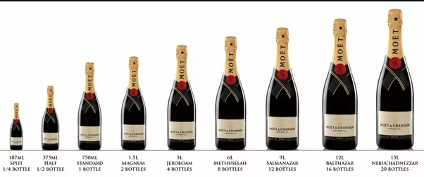 Bigger is Baller: Why Magnums of Wine Rule